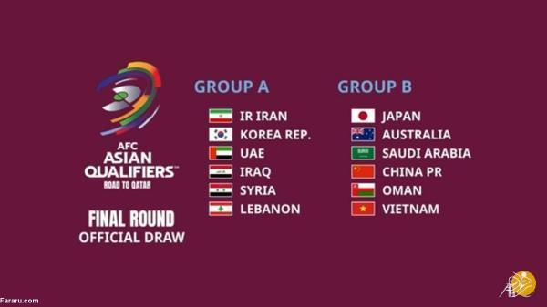هم گروه های ایران در انتخابی جام جهانی معین شدند؛ در کنار کره، امارات و عراق